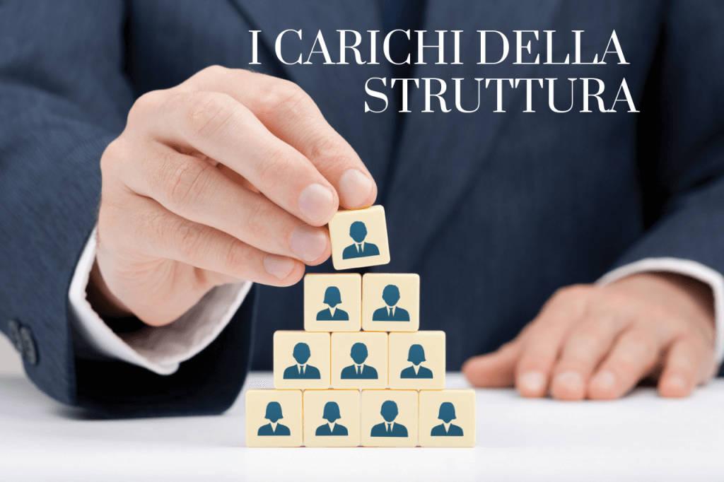 i carichi di lavoro della struttura